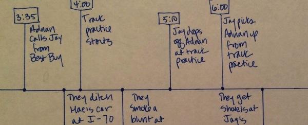 Timeline image zoom
